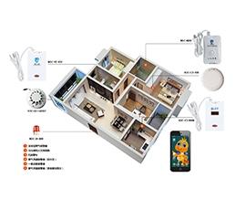 家居燃气安全智能预警解决方案全面守护家居安全